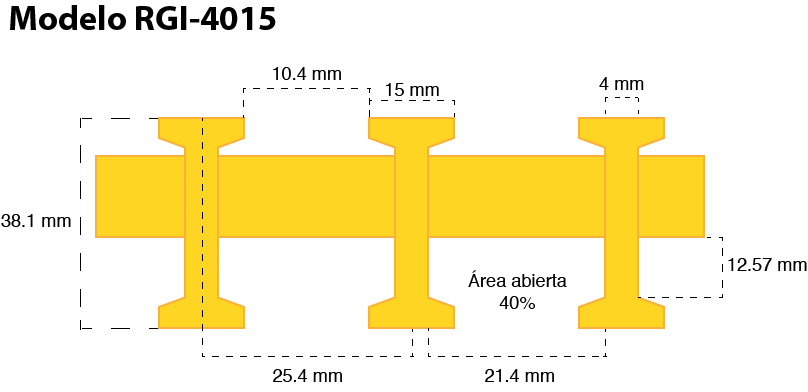 Estructura de la rejilla pultruida RGI 4015