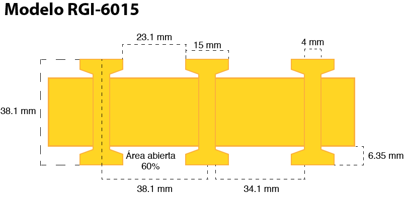 Estructura de la rejilla pultruida RGI-6015